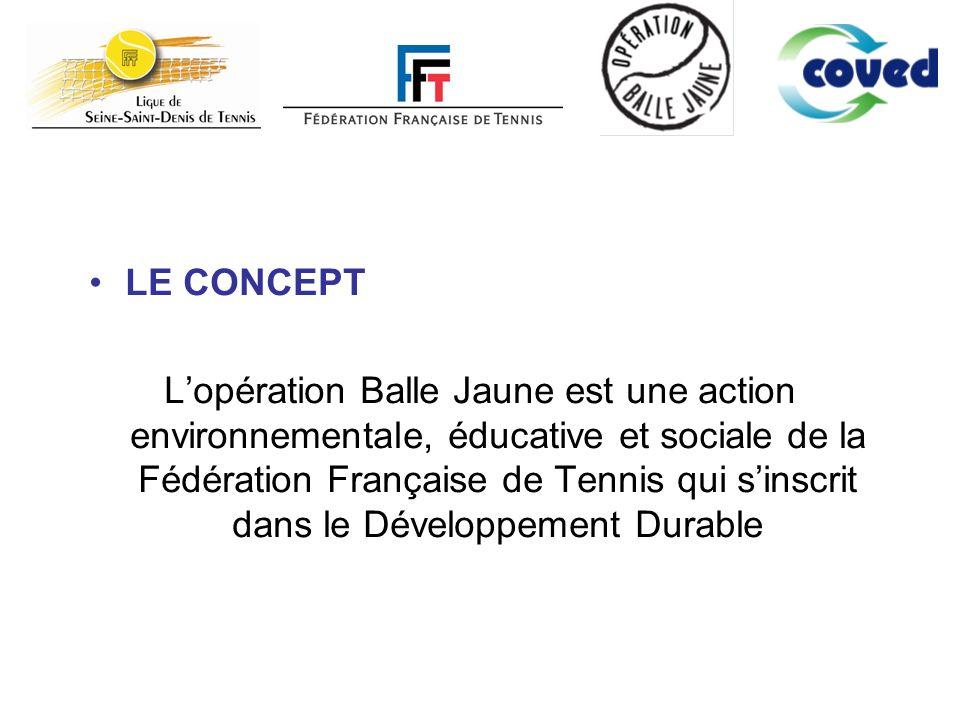 LE CONCEPT Lopération Balle Jaune est une action environnementale, éducative et sociale de la Fédération Française de Tennis qui sinscrit dans le Développement Durable