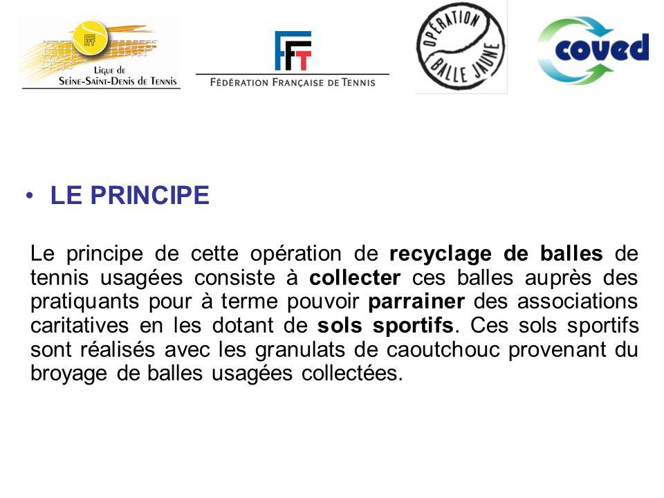 LE PRINCIPE Le principe de cette opération de recyclage de balles de tennis usagées consiste à collecter ces balles auprès des pratiquants pour à terme pouvoir parrainer des associations caritatives en les dotant de sols sportifs.