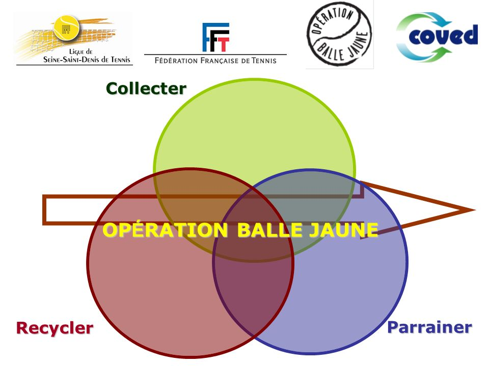 OP É RATION BALLE JAUNE