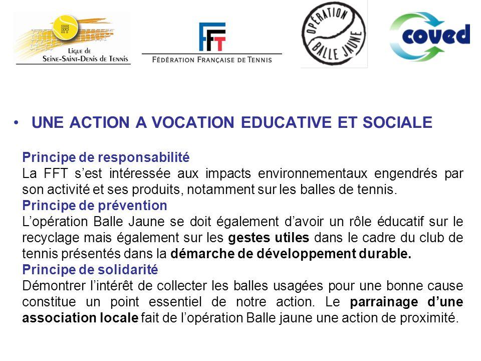 UNE ACTION A VOCATION EDUCATIVE ET SOCIALE Principe de responsabilité La FFT sest intéressée aux impacts environnementaux engendrés par son activité et ses produits, notamment sur les balles de tennis.