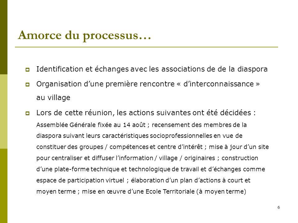 6 Amorce du processus… Identification et échanges avec les associations de de la diaspora Organisation dune première rencontre « dinterconnaissance »