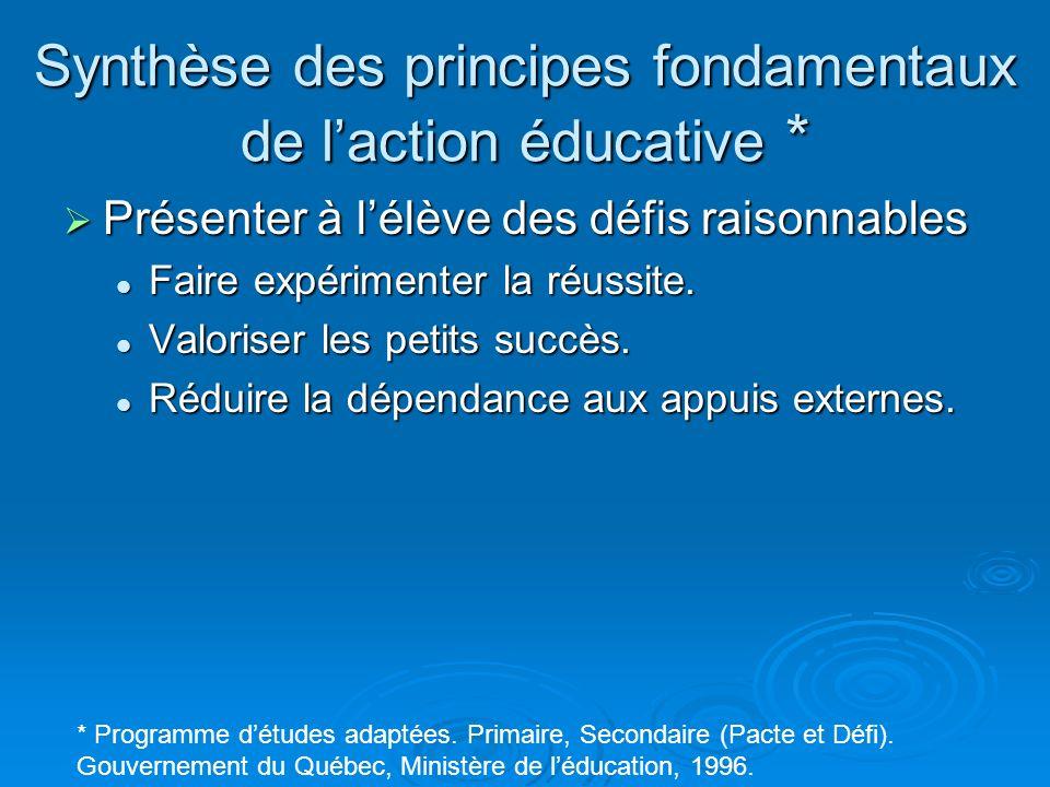 Synthèse des principes fondamentaux de laction éducative * Présenter à lélève des défis raisonnables Présenter à lélève des défis raisonnables Faire e