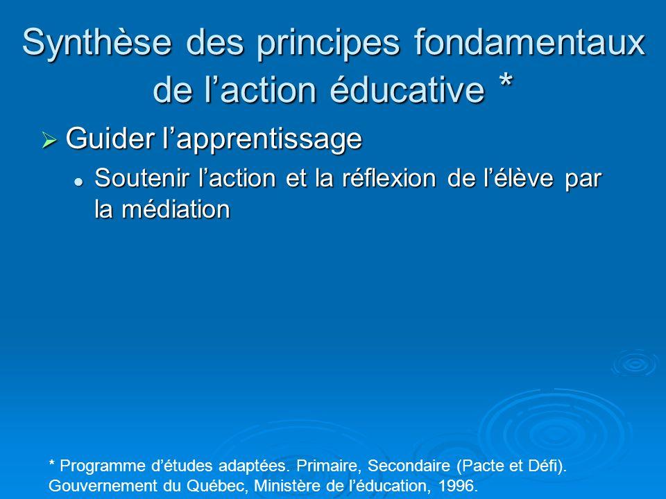 Synthèse des principes fondamentaux de laction éducative * Guider lapprentissage Guider lapprentissage Soutenir laction et la réflexion de lélève par