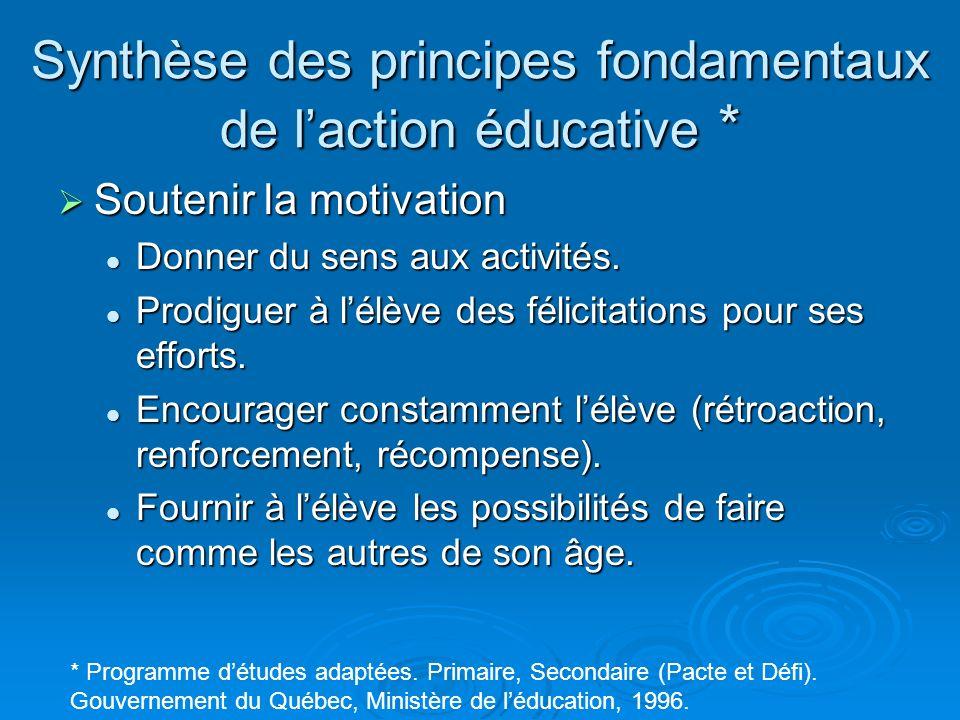 Synthèse des principes fondamentaux de laction éducative * Soutenir la motivation Soutenir la motivation Donner du sens aux activités. Donner du sens