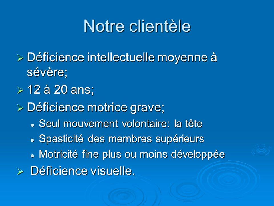 Notre clientèle Déficience intellectuelle moyenne à sévère; Déficience intellectuelle moyenne à sévère; 12 à 20 ans; 12 à 20 ans; Déficience motrice g