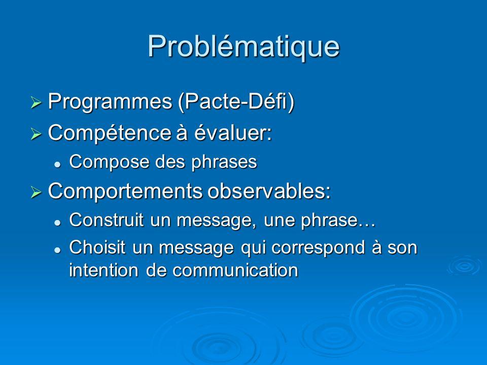 Problématique Programmes (Pacte-Défi) Programmes (Pacte-Défi) Compétence à évaluer: Compétence à évaluer: Compose des phrases Compose des phrases Comp