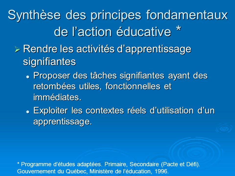 Synthèse des principes fondamentaux de laction éducative * Faciliter les apprentissages en réduisant la complexité des tâches Faciliter les apprentissages en réduisant la complexité des tâches Adapter le travail, le matériel.
