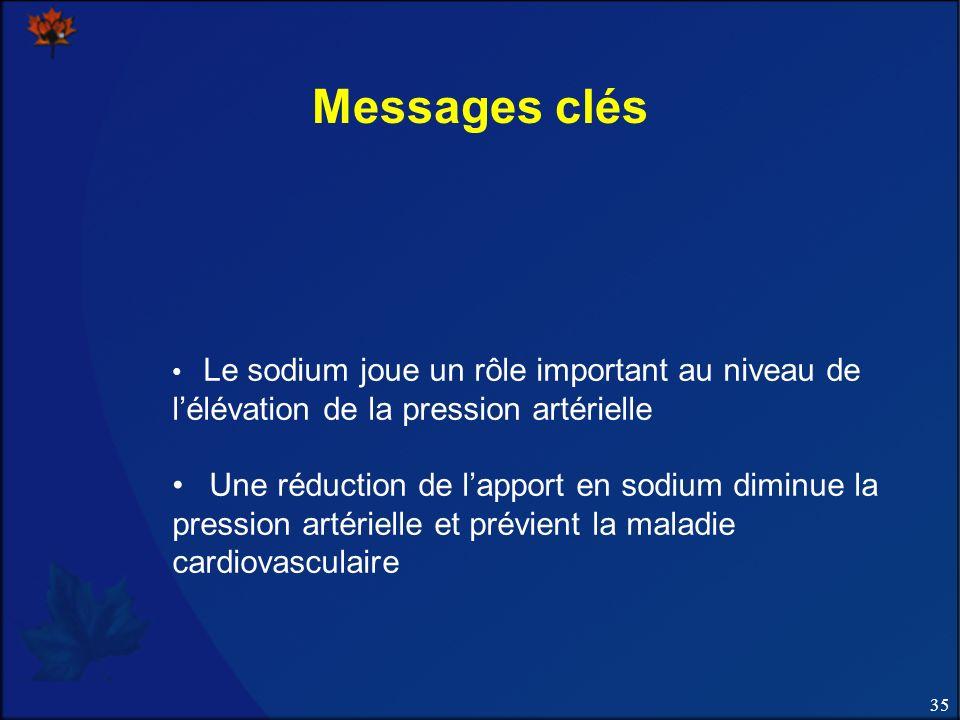 35 Messages clés Le sodium joue un rôle important au niveau de lélévation de la pression artérielle Une réduction de lapport en sodium diminue la pression artérielle et prévient la maladie cardiovasculaire