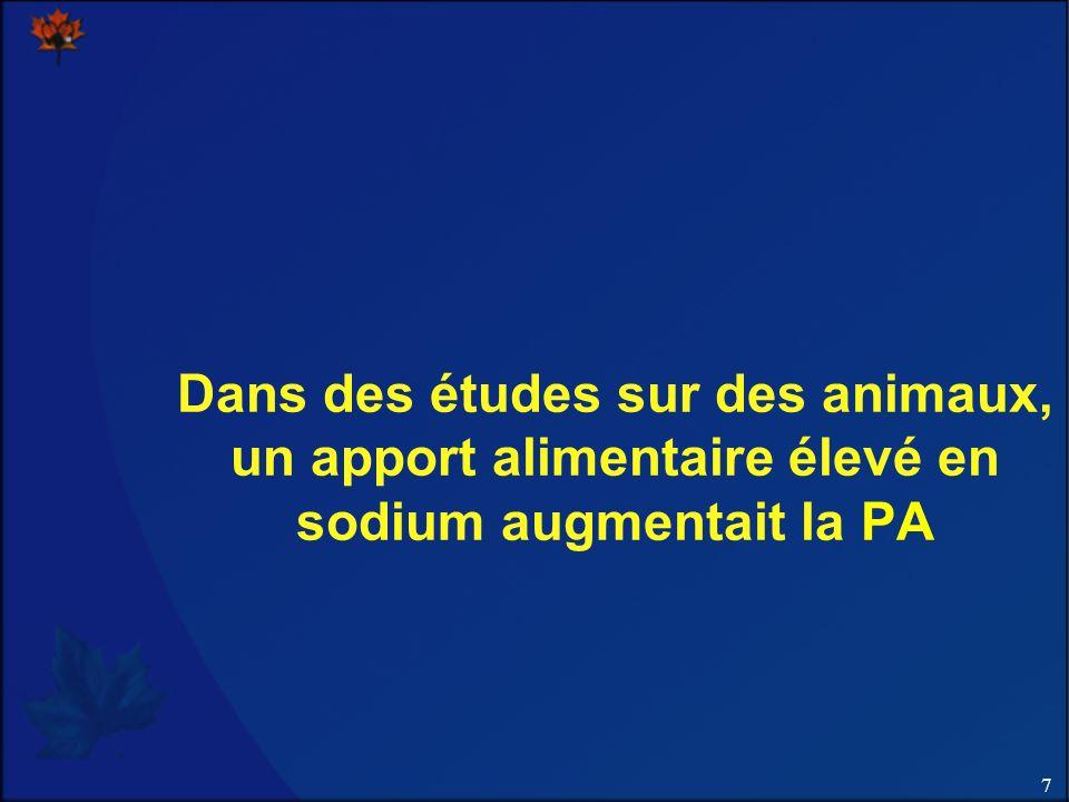 8 Un apport excessif en sel augmente la PA chez les animaux Rats Porcs Souris Chiens Lapins Poulets Babouins Chimpanzés Singes verts Singe-araignée Ces études nous ont permis dobtenir de linformation détaillée sur la manière dont le sel peut influencer la PA son effet avec le temps les mécanismes sous- jascents son effet potentiel chez lhumain