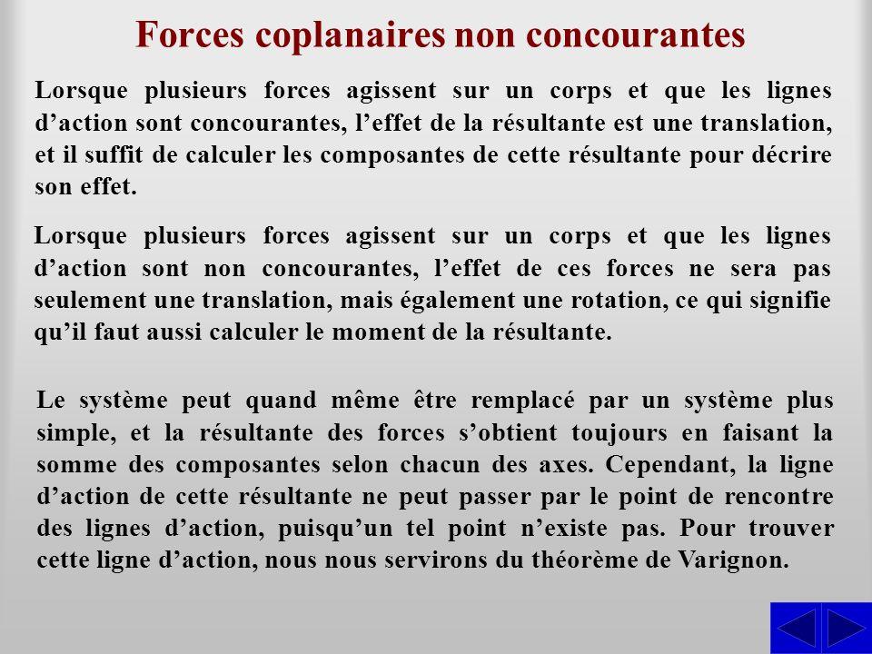 Forces coplanaires non concourantes Lorsque plusieurs forces agissent sur un corps et que les lignes daction sont concourantes, leffet de la résultant
