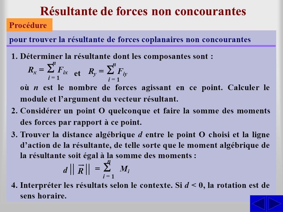 Résultante de forces non concourantes Procédure pour trouver la résultante de forces coplanaires non concourantes 1.Déterminer la résultante dont les