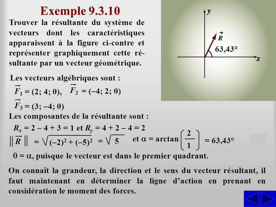 Exemple 9.3.10 S Trouver la résultante du système de vecteurs dont les caractéristiques apparaissent à la figure ci-contre et représenter graphiquemen