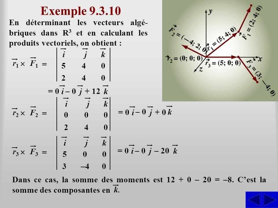 Exemple 9.3.10 En déterminant les vecteurs algé- briques dans R 3 et en calculant les produits vectoriels, on obtient : ijk 540 240 = 0 ij – 0 k + 12