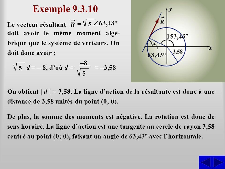 Exemple 9.3.10 Le vecteur résultant R 5 63,43° = doit avoir le même moment algé- brique que le système de vecteurs. On doit donc avoir : 5 d = – 8, do