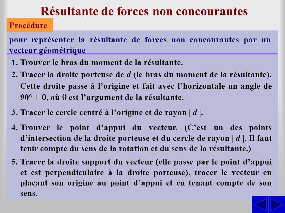 Résultante de forces non concourantes Procédure pour représenter la résultante de forces non concourantes par un vecteur géométrique 1.Trouver le bras