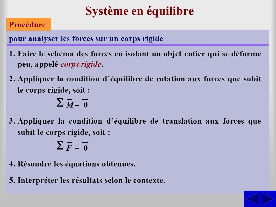 Système en équilibre Procédure pour analyser les forces sur un corps rigide 1.Faire le schéma des forces en isolant un objet entier qui se déforme peu