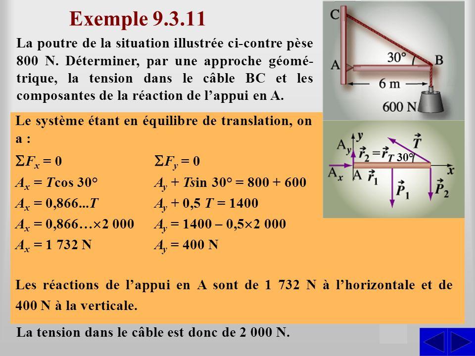 Exemple 9.3.11 La poutre de la situation illustrée ci-contre pèse 800 N. Déterminer, par une approche géomé- trique, la tension dans le câble BC et le