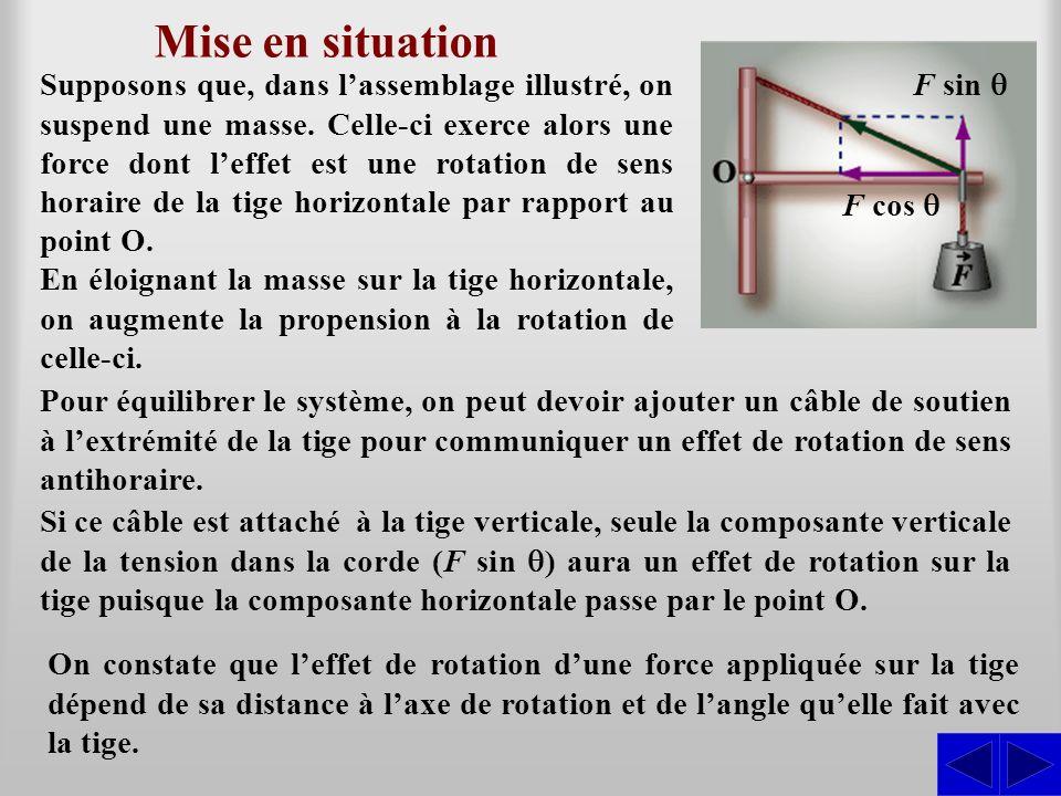 Mise en situation Supposons que, dans lassemblage illustré, on suspend une masse. Celle-ci exerce alors une force dont leffet est une rotation de sens