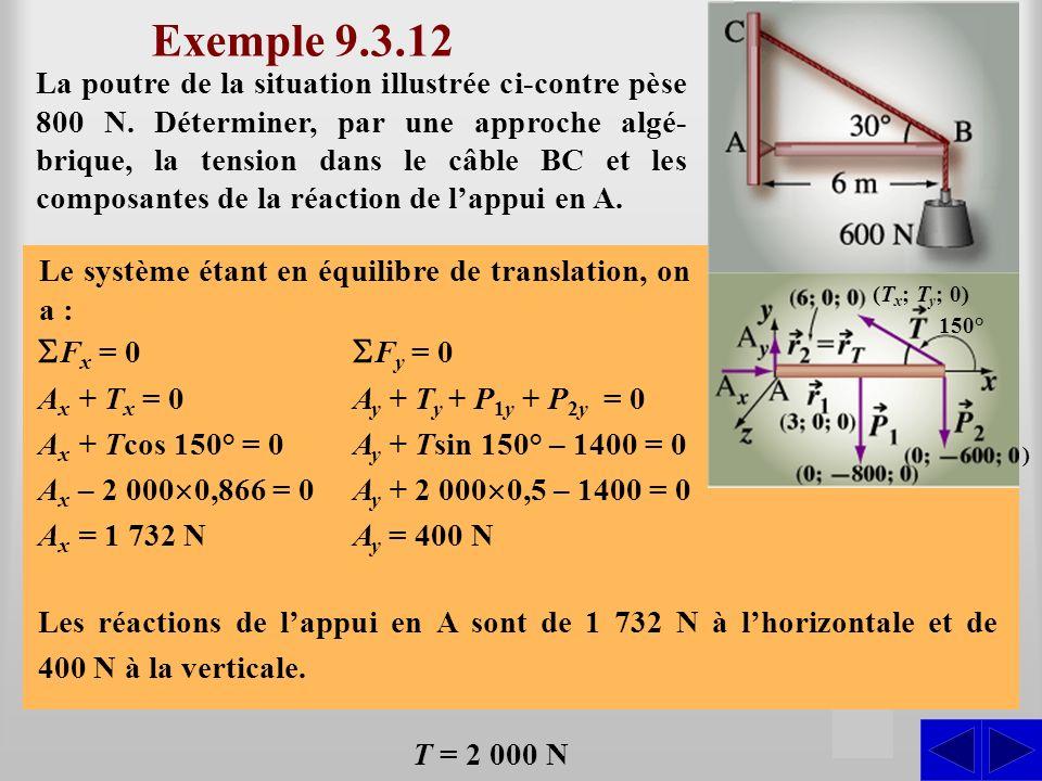 Exemple 9.3.12 La poutre de la situation illustrée ci-contre pèse 800 N. Déterminer, par une approche algé- brique, la tension dans le câble BC et les