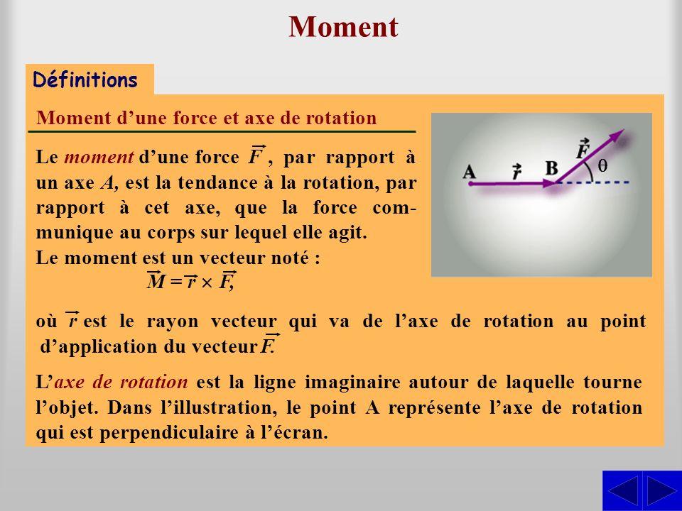 Laxe de rotation est la ligne imaginaire autour de laquelle tourne lobjet. Dans lillustration, le point A représente laxe de rotation qui est perpendi