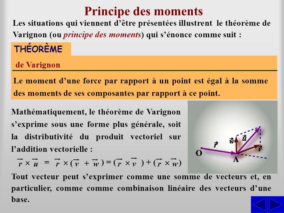 Principe des moments THÉORÈME de Varignon Tout vecteur peut sexprimer comme une somme de vecteurs et, en particulier, comme comme combinaison linéaire