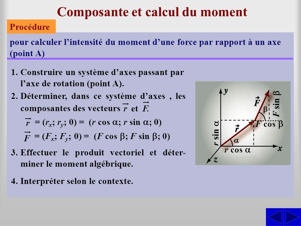 Composante et calcul du moment Procédure pour calculer lintensité du moment dune force par rapport à un axe (point A) 1.Construire un système daxes pa