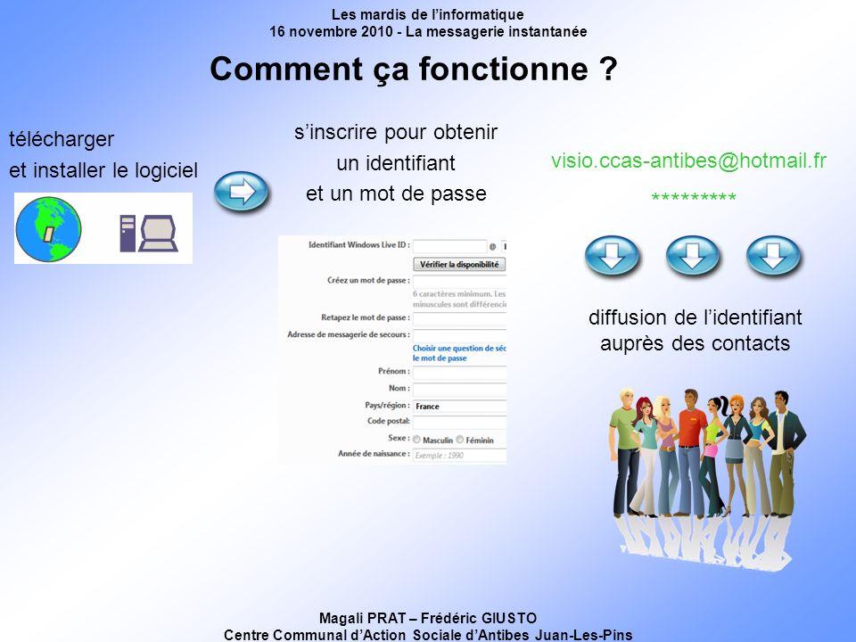 Les mardis de linformatique 16 novembre 2010 - La messagerie instantanée Magali PRAT – Frédéric GIUSTO Centre Communal dAction Sociale dAntibes Juan-Les-Pins Comment ça fonctionne .