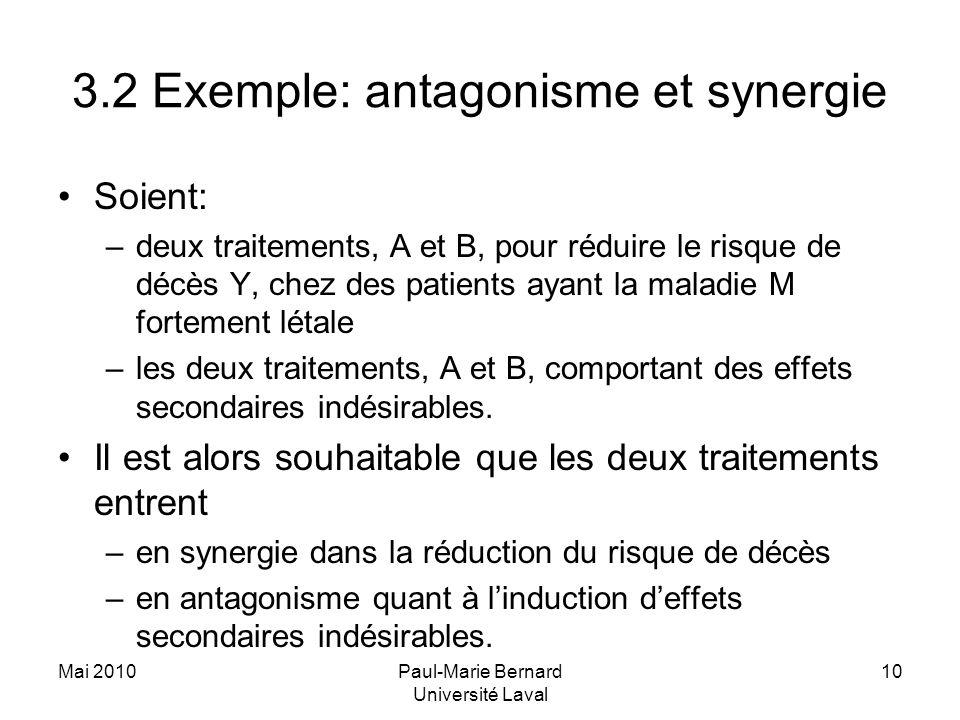 3.2 Exemple: antagonisme et synergie Soient: –deux traitements, A et B, pour réduire le risque de décès Y, chez des patients ayant la maladie M fortement létale –les deux traitements, A et B, comportant des effets secondaires indésirables.