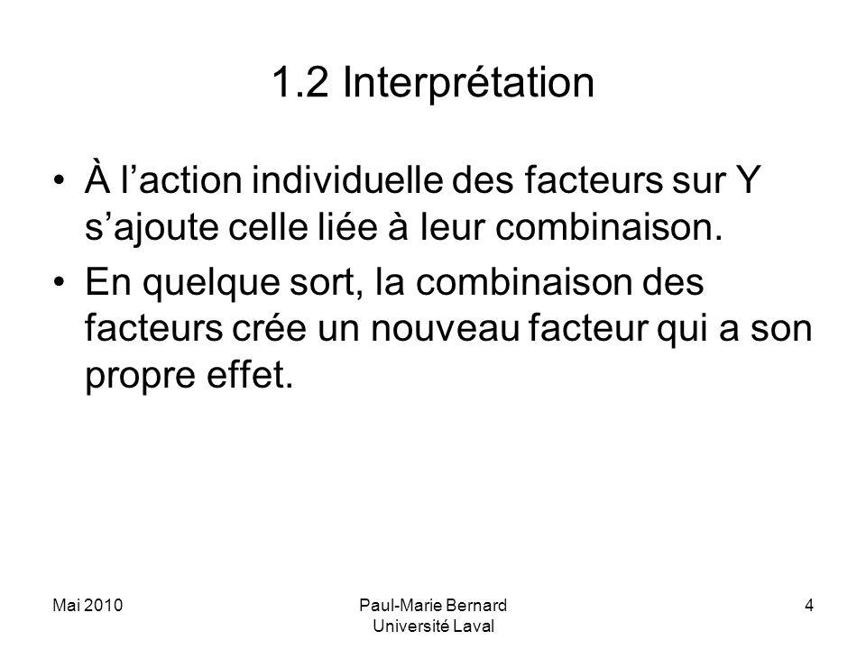 Mai 2010Paul-Marie Bernard Université Laval 4 1.2 Interprétation À laction individuelle des facteurs sur Y sajoute celle liée à leur combinaison.
