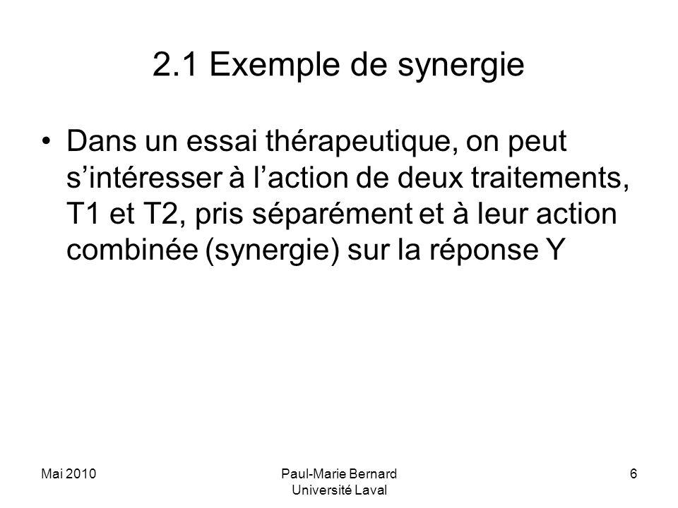 Mai 2010Paul-Marie Bernard Université Laval 6 2.1 Exemple de synergie Dans un essai thérapeutique, on peut sintéresser à laction de deux traitements, T1 et T2, pris séparément et à leur action combinée (synergie) sur la réponse Y