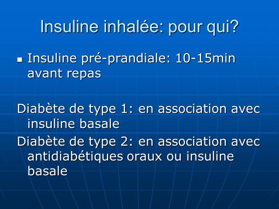 Insuline inhalée: pour qui? Insuline pré-prandiale: 10-15min avant repas Insuline pré-prandiale: 10-15min avant repas Diabète de type 1: en associatio
