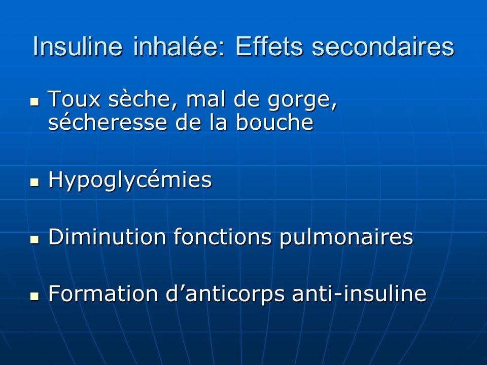 Insuline inhalée: Effets secondaires Toux sèche, mal de gorge, sécheresse de la bouche Toux sèche, mal de gorge, sécheresse de la bouche Hypoglycémies