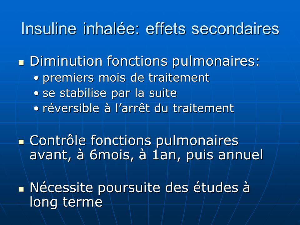 Insuline inhalée: effets secondaires Diminution fonctions pulmonaires: Diminution fonctions pulmonaires: premiers mois de traitementpremiers mois de t