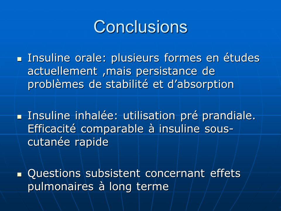 Conclusions Insuline orale: plusieurs formes en études actuellement,mais persistance de problèmes de stabilité et dabsorption Insuline orale: plusieur