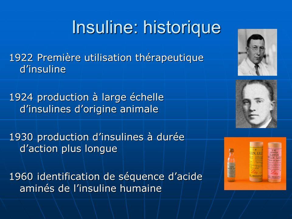 Insuline: historique 1922 Première utilisation thérapeutique dinsuline 1924 production à large échelle dinsulines dorigine animale 1930 production din