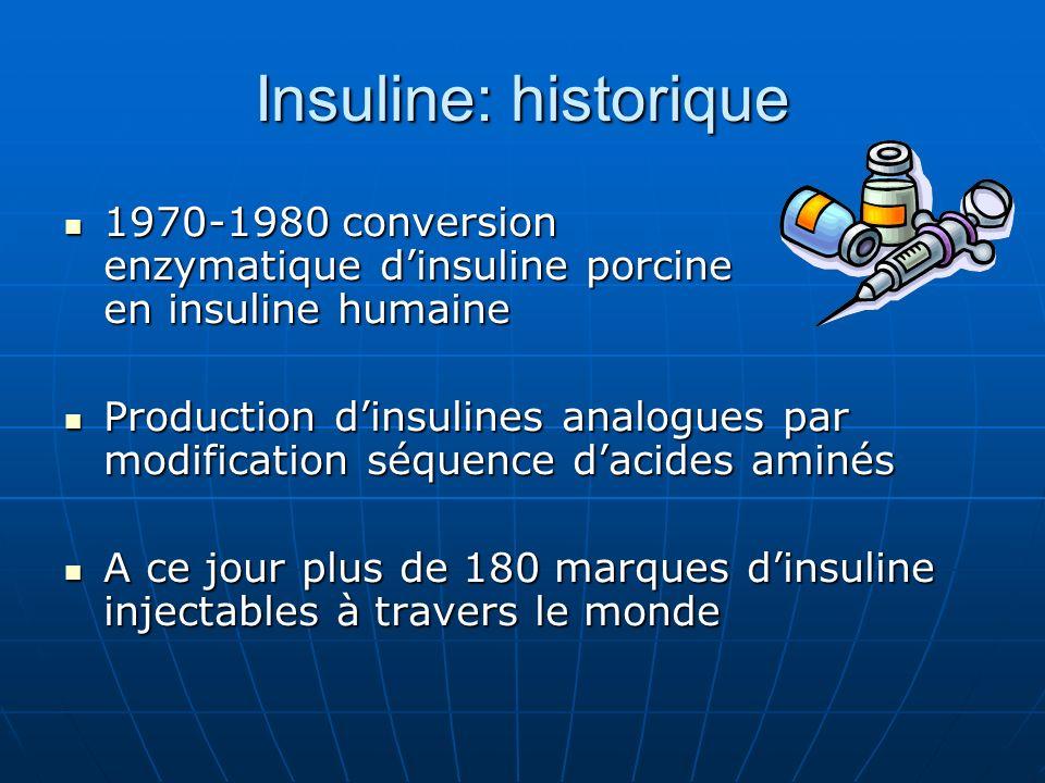 Insuline: historique 1970-1980 conversion enzymatique dinsuline porcine en insuline humaine 1970-1980 conversion enzymatique dinsuline porcine en insu