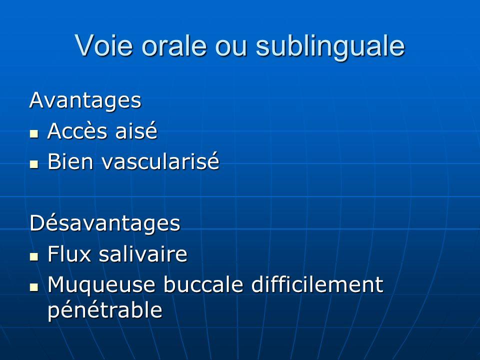 Voie orale ou sublinguale Avantages Accès aisé Accès aisé Bien vascularisé Bien vasculariséDésavantages Flux salivaire Flux salivaire Muqueuse buccale