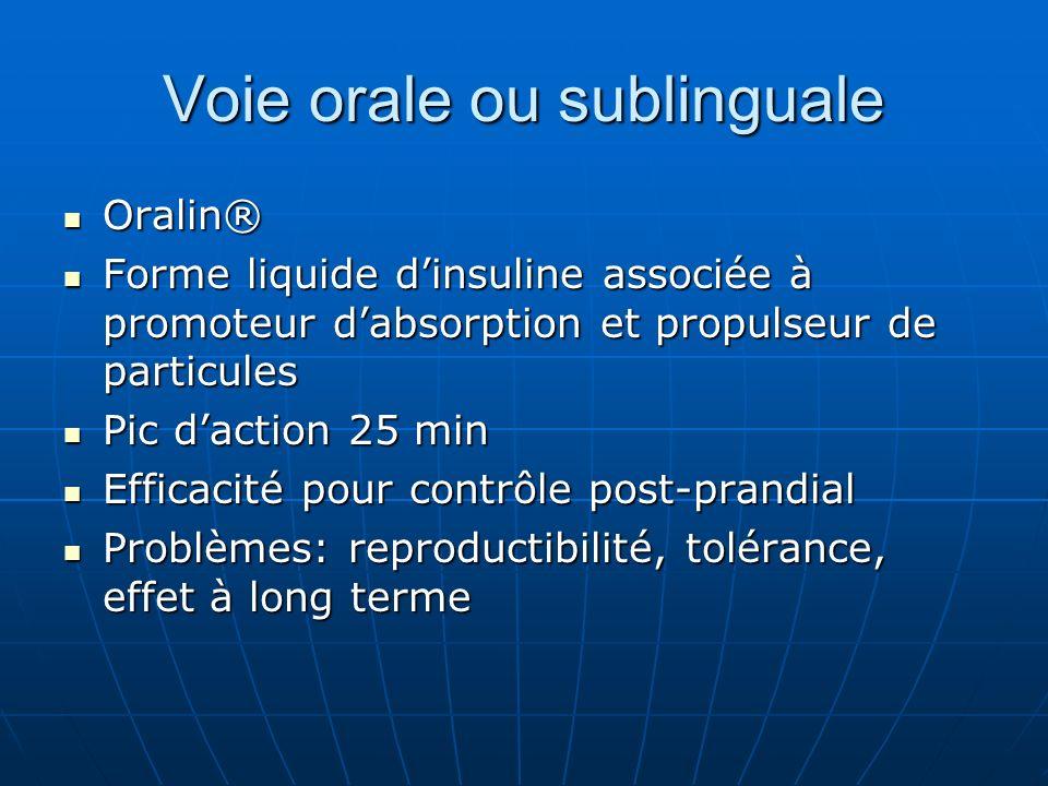 Voie orale ou sublinguale Oralin® Oralin® Forme liquide dinsuline associée à promoteur dabsorption et propulseur de particules Forme liquide dinsuline