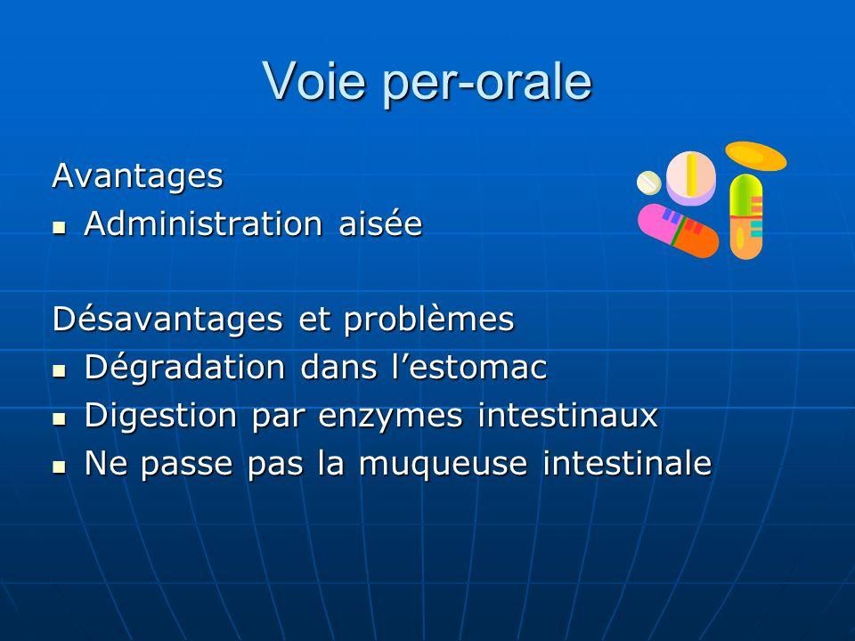 Voie per-orale (2) Stratégies Augmentation de solubilité (sels biliaires, acides gras, liposomes, encapsulation) et stabilité (inhibiteurs denzymes digestives) Augmentation de solubilité (sels biliaires, acides gras, liposomes, encapsulation) et stabilité (inhibiteurs denzymes digestives) Pic daction 60 min Pic daction 60 min Durée daction 4h Durée daction 4h Pourrait être utile pour le contrôle post- prandial Pourrait être utile pour le contrôle post- prandial Résultats partiels et variables Résultats partiels et variables Etudes en cours Etudes en cours