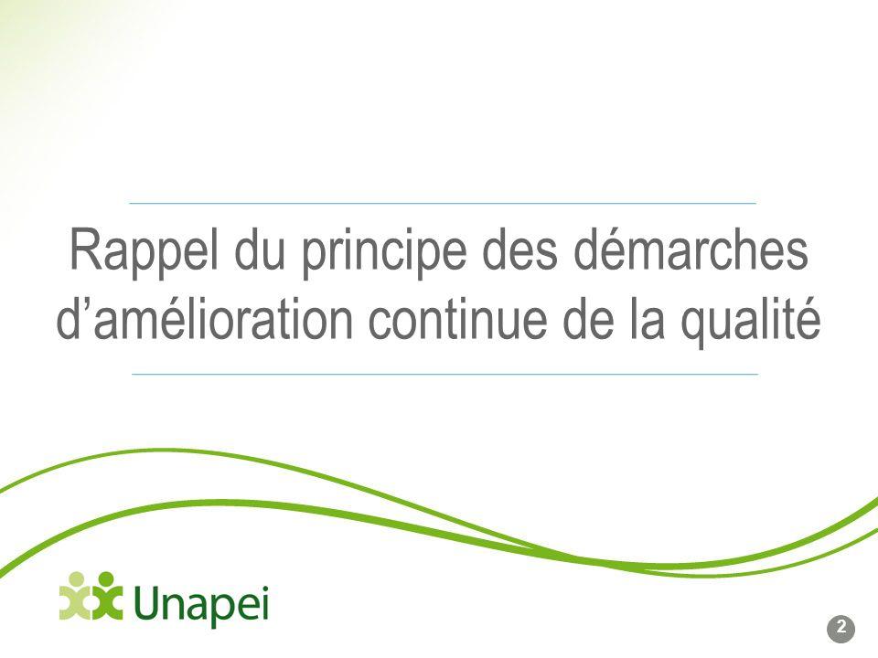 Rappel du principe des démarches damélioration continue de la qualité 2