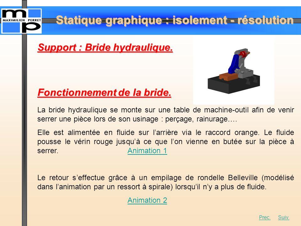 Statique graphique : isolement - résolution Fonctionnement de la bride. La bride hydraulique se monte sur une table de machine-outil afin de venir ser