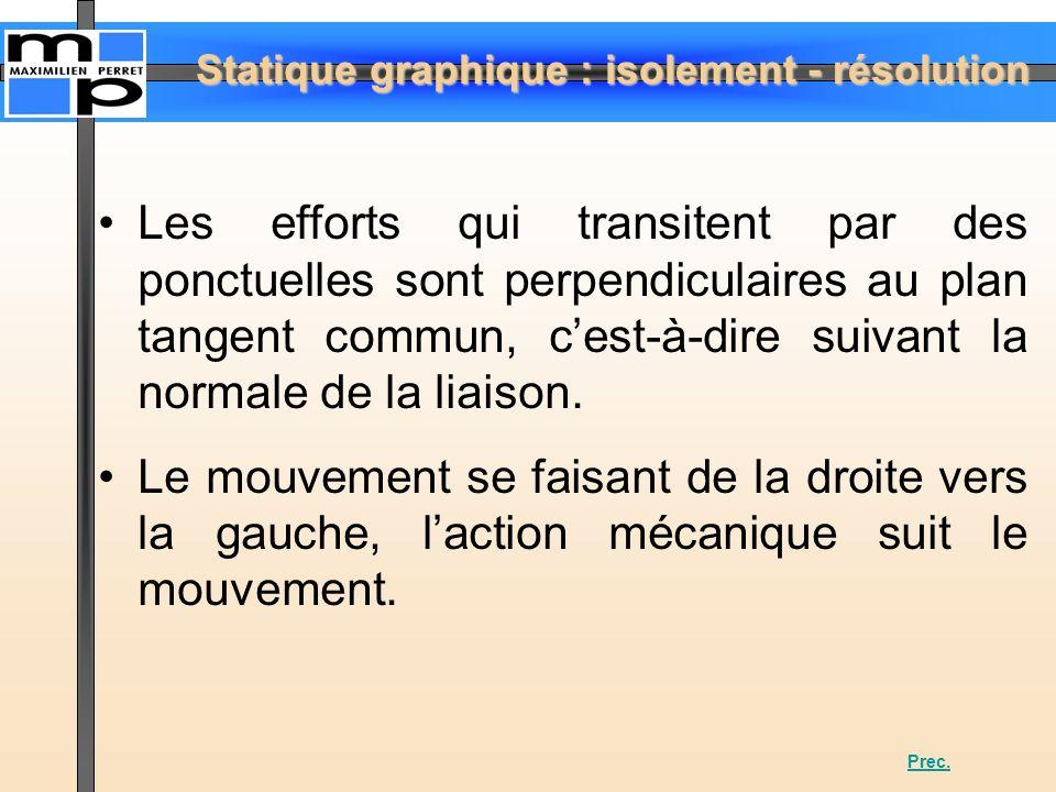 Statique graphique : isolement - résolution Les efforts qui transitent par des ponctuelles sont perpendiculaires au plan tangent commun, cest-à-dire s