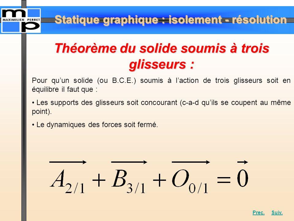 Statique graphique : isolement - résolution Théorème du solide soumis à trois glisseurs : Pour quun solide (ou B.C.E.) soumis à laction de trois gliss