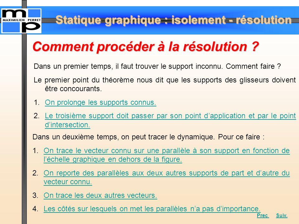 Statique graphique : isolement - résolution Comment procéder à la résolution ? Dans un premier temps, il faut trouver le support inconnu. Comment fair