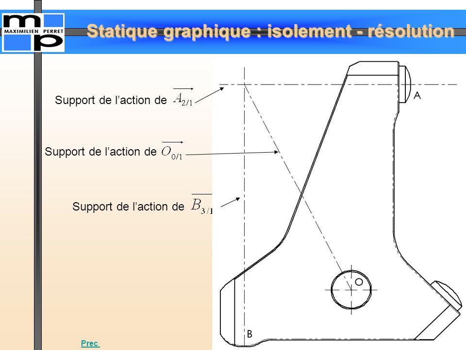 Statique graphique : isolement - résolution Support de laction de Prec.