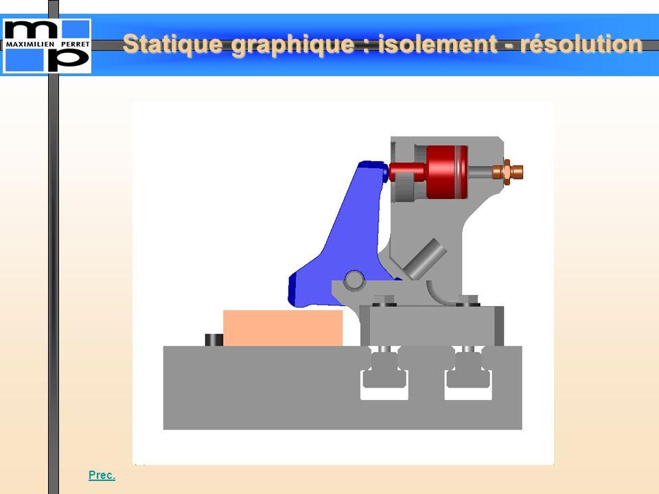 Statique graphique : isolement - résolution Comment résoudre en appliquant le théorème du solide soumis à trois glisseurs.