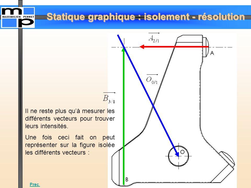 Statique graphique : isolement - résolution Prec. Il ne reste plus quà mesurer les différents vecteurs pour trouver leurs intensités. Une fois ceci fa