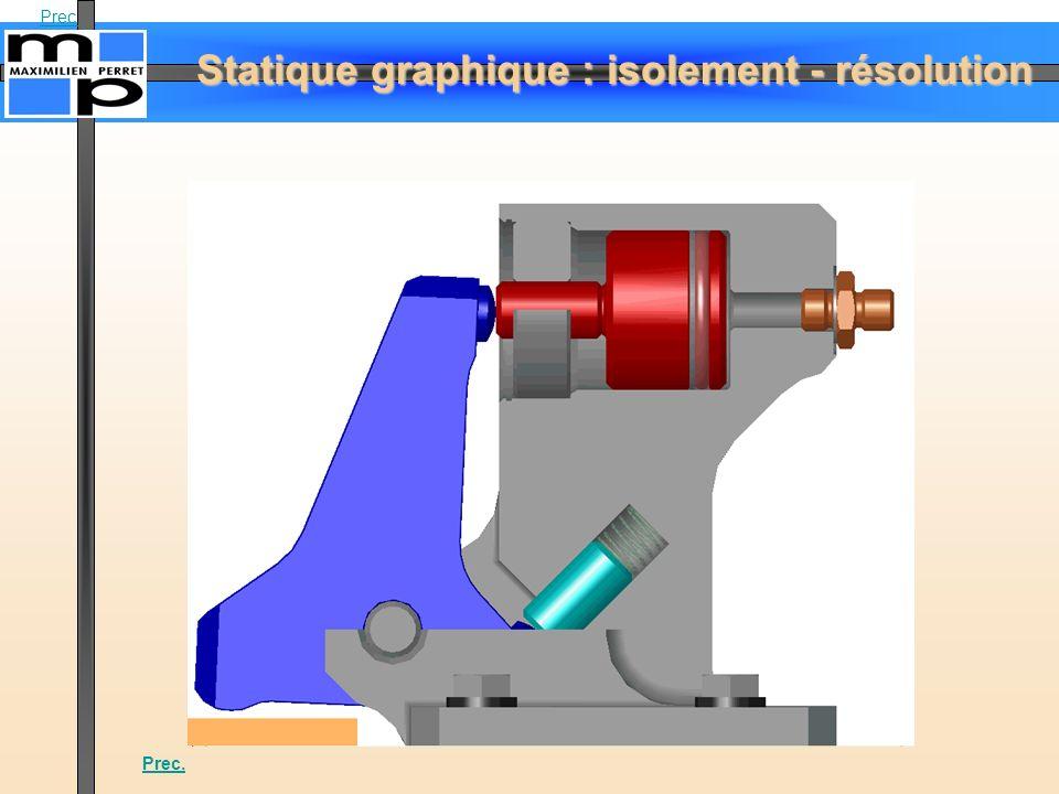 Statique graphique : isolement - résolution Prec.