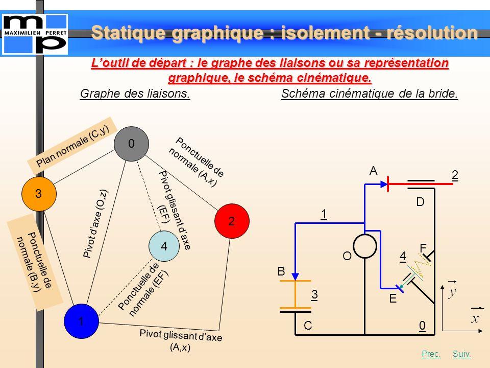 Statique graphique : isolement - résolution Théorème du solide soumis à trois glisseurs : Pour quun solide (ou B.C.E.) soumis à laction de trois glisseurs soit en équilibre il faut que : Les supports des glisseurs soit concourant (c-a-d quils se coupent au même point).