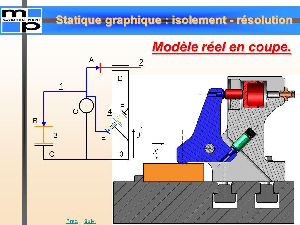 Statique graphique : isolement - résolution Pièce à serrer (3) Bâti (0) Bride (1) Bâti (0) Vérin (2) Poussoir+ressort (4) Suiv.Prec.